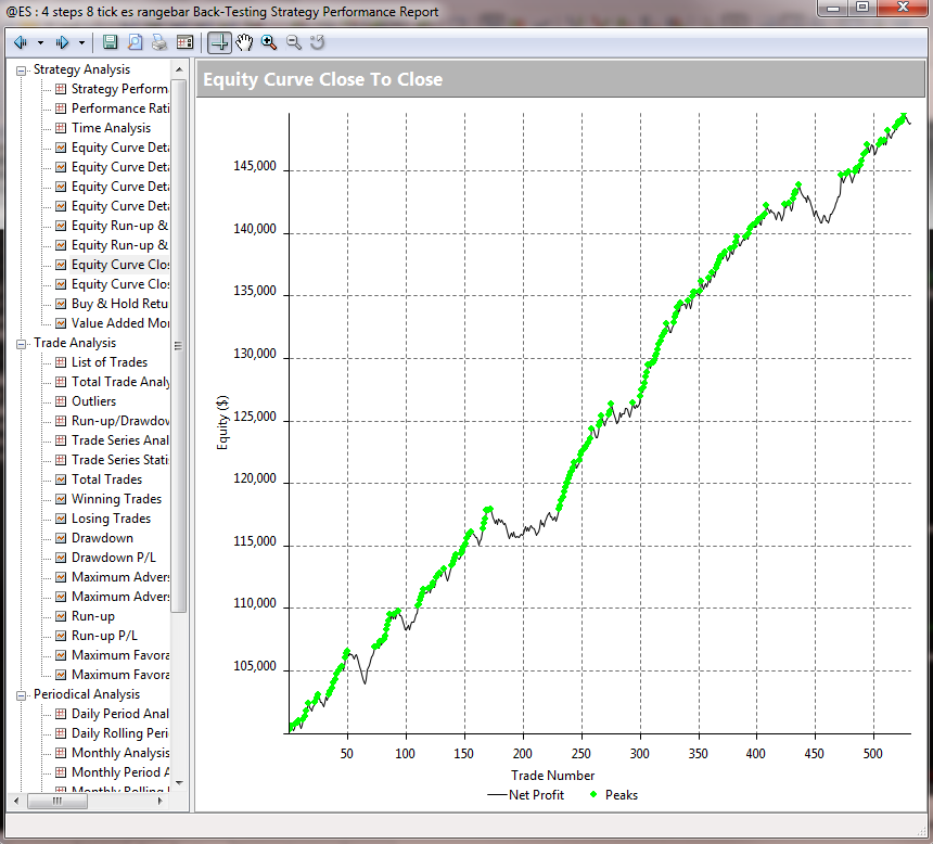S&p emini trading systems
